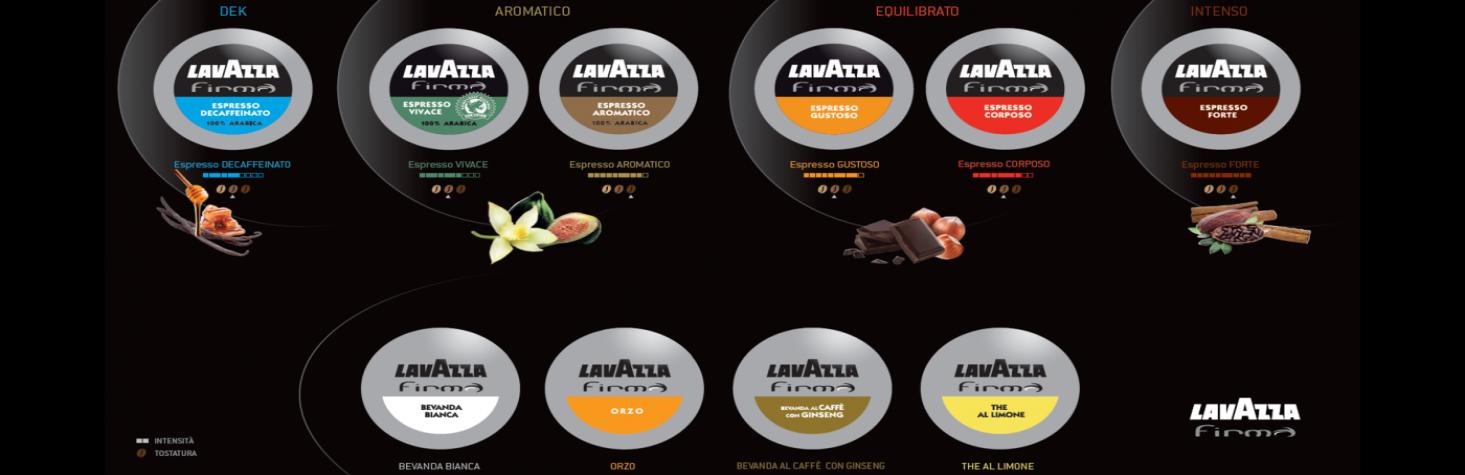 Lavazza Firma kávékapszulák